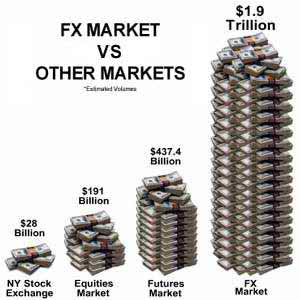 bgltrades_forex_infographic_2