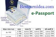 E-Passport ই পাসপোর্ট যেভাবে পাবো