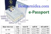 ই পাসপোর্ট যেভাবে পাবো❓E-Passport