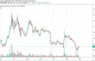 Bitcoin বিটয়েন দৈনিক ভলিউম 20 মিলিয়ন ডলারের নিচে Bitcoin daily volume