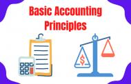 হিসাববিজ্ঞানের মৌলিক ধারণা (Basic Concept in Accounting)