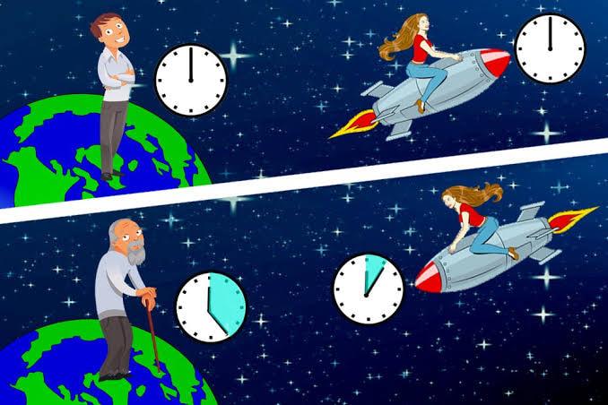 Time Dilation (সময় প্রসারণ) সহজ ভাবে উপস্থাপনের চেষ্টা।